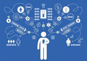 Digital transformation, Application Service, Saas